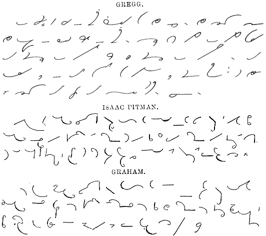 Shorthand speed practice dictation 579 words